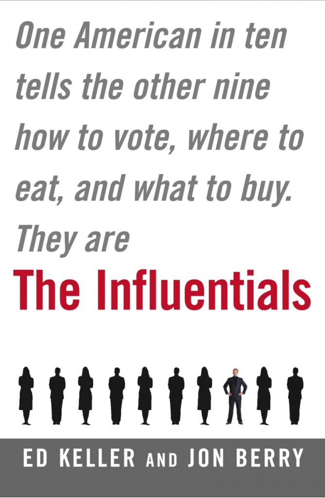 Characteristics of Influential People (Part I)